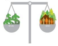impactinvesting_article