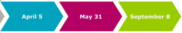 Robecosam 2016 calendrier